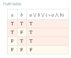 Exemple 1 - Table de vérité - Wolfram Alpha