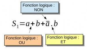 exemple 1 - expression logique et fonctions